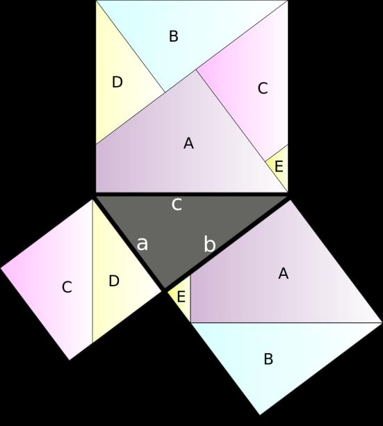 Pythagorean proof