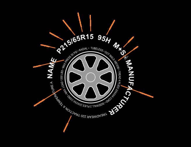 Tyre code