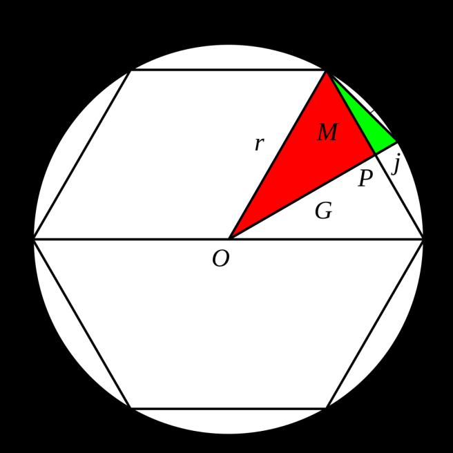 Liu Hui circle